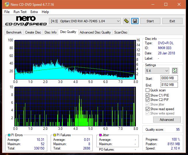 Nazwa:  DQ_4x_AD-7240S.png,  obejrzany:  219 razy,  rozmiar:  55.3 KB.