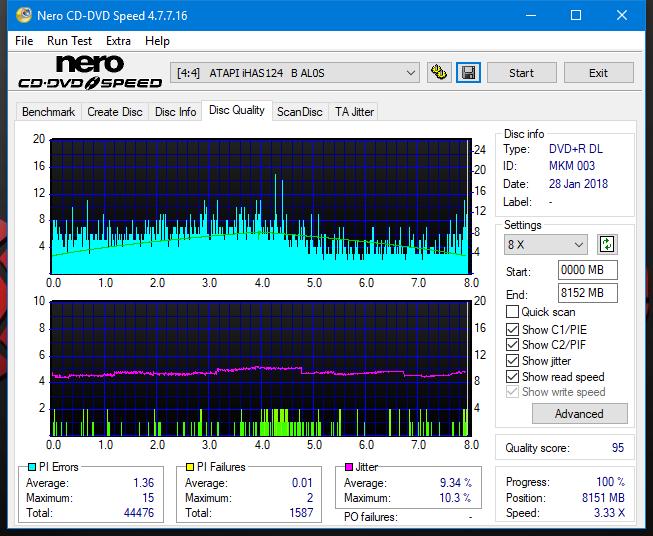Nazwa:  DQ_4x_iHAS124-B.png,  obejrzany:  214 razy,  rozmiar:  46.2 KB.