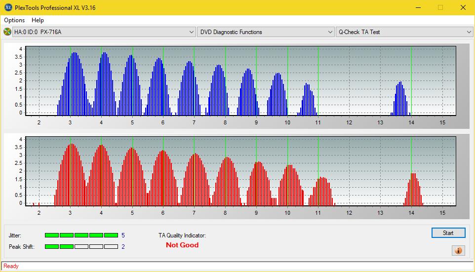 Nazwa:  TA Test (Inner Zone Layer 0)_4x_PX-716A.png,  obejrzany:  216 razy,  rozmiar:  49.3 KB.