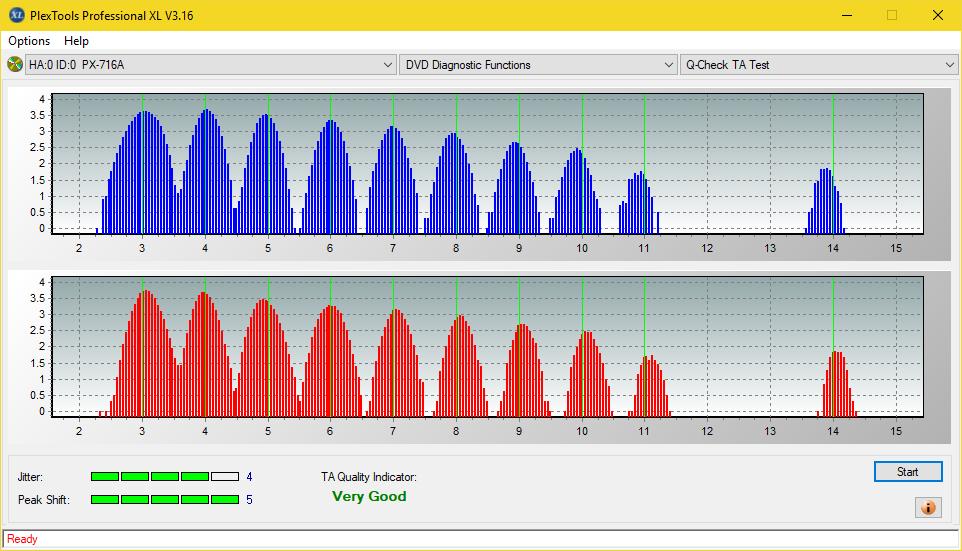 Nazwa:  TA Test (Inner Zone Layer 1)_4x_PX-716A.png,  obejrzany:  219 razy,  rozmiar:  48.9 KB.