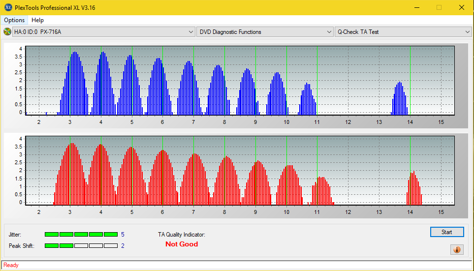 Nazwa:  TA Test (Middle Zone Layer 0)_4x_PX-716A.png,  obejrzany:  217 razy,  rozmiar:  51.7 KB.