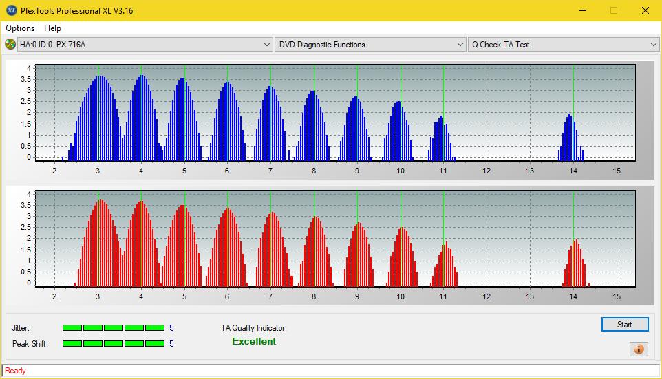 Nazwa:  TA Test (Middle Zone Layer 1)_4x_PX-716A.png,  obejrzany:  217 razy,  rozmiar:  49.1 KB.