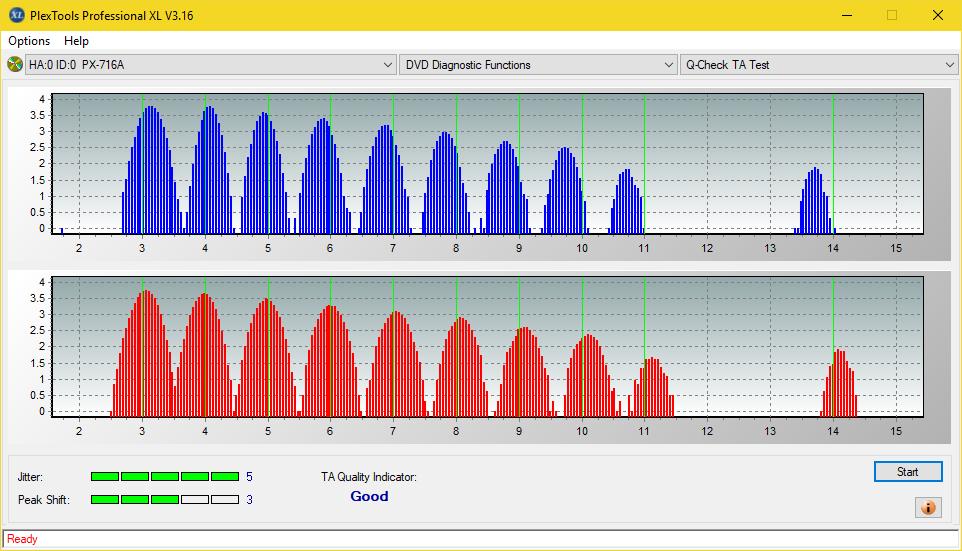 Nazwa:  TA Test (Outer Zone Layer 0)_4x_PX-716A.png,  obejrzany:  218 razy,  rozmiar:  49.3 KB.