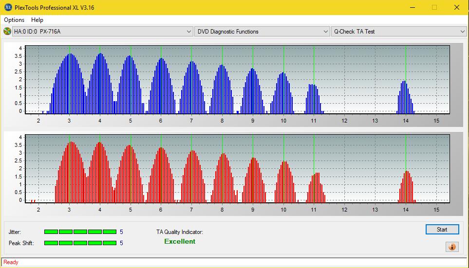 Nazwa:  TA Test (Outer Zone Layer 1)_4x_PX-716A.png,  obejrzany:  216 razy,  rozmiar:  51.2 KB.
