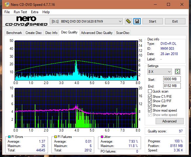 Nazwa:  DQ_6x_DW1620.png,  obejrzany:  221 razy,  rozmiar:  69.7 KB.