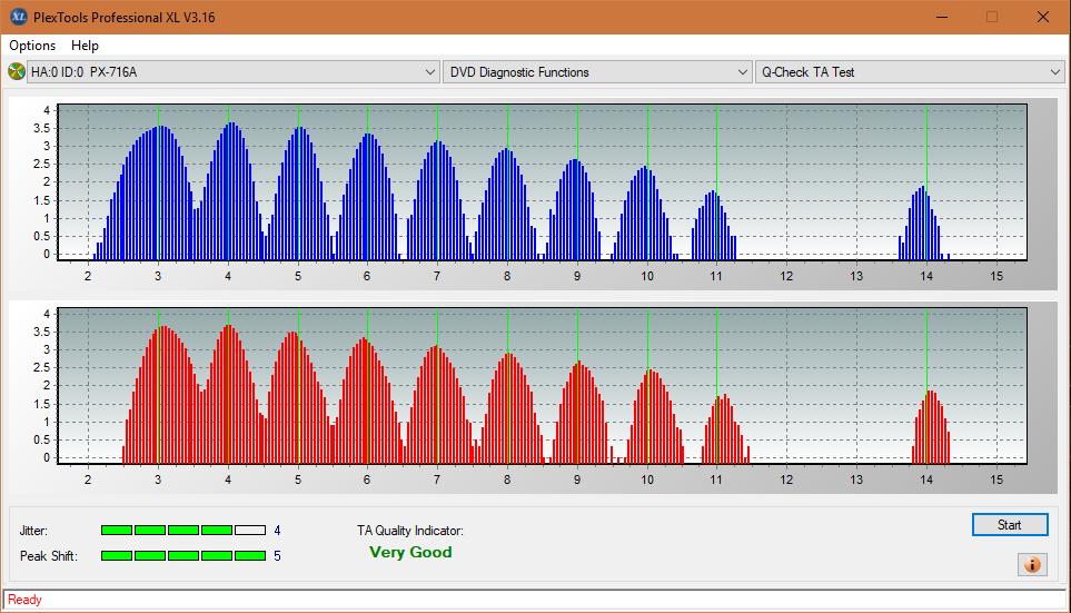 Nazwa:  TA Test (Inner Zone Layer 1)_6x_PX-716A.png,  obejrzany:  212 razy,  rozmiar:  50.2 KB.