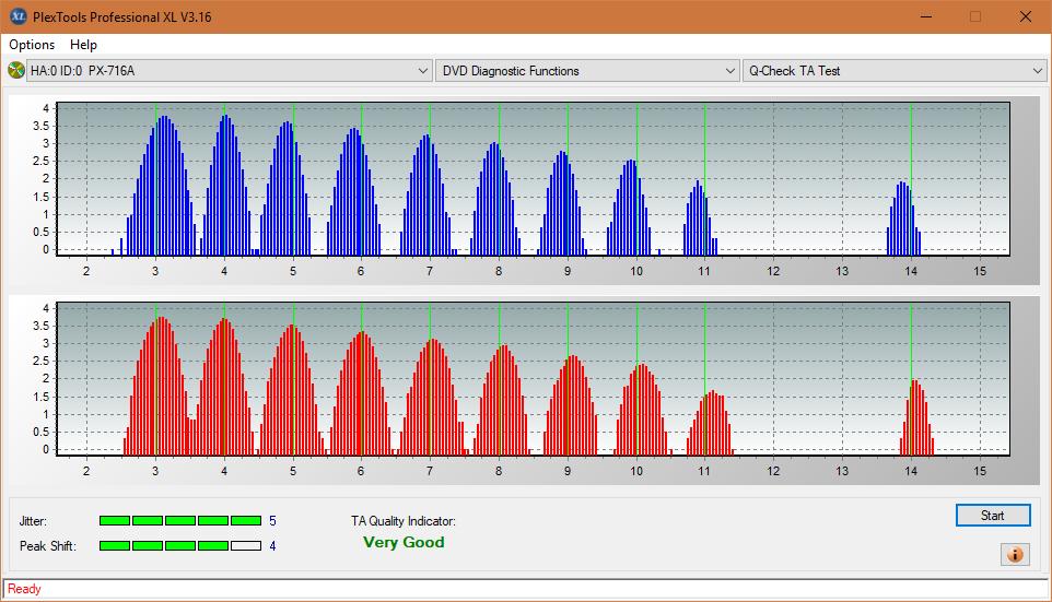 Nazwa:  TA Test (Middle Zone Layer 0)_6x_PX-716A.png,  obejrzany:  215 razy,  rozmiar:  49.2 KB.