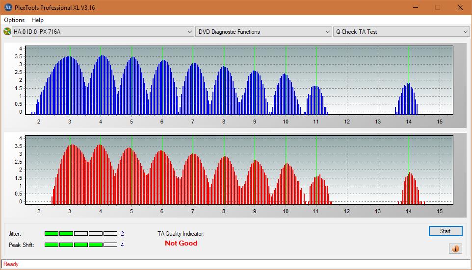 Nazwa:  TA Test (Outer Zone Layer 1)_6x_PX-716A.png,  obejrzany:  213 razy,  rozmiar:  47.9 KB.