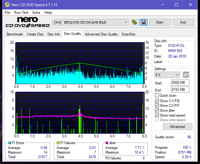 Nazwa:  DQ_8x_DW1640.png,  obejrzany:  214 razy,  rozmiar:  50.5 KB.