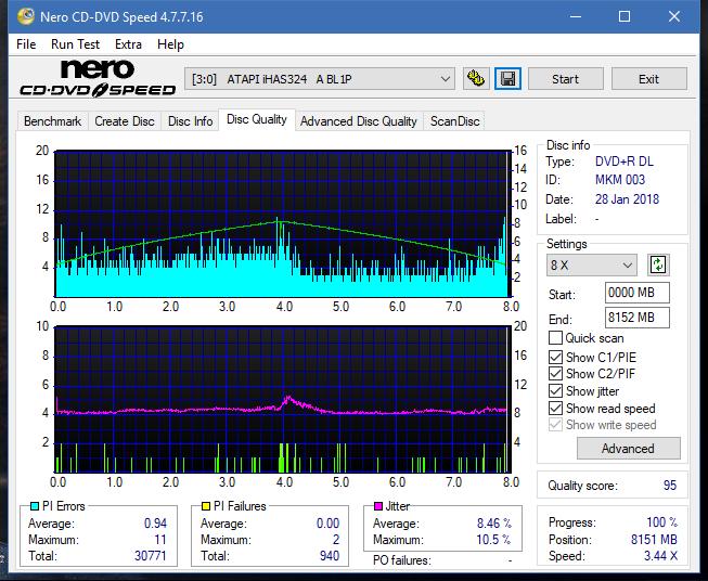 Nazwa:  DQ_8x_iHAS324-A.png,  obejrzany:  211 razy,  rozmiar:  52.2 KB.