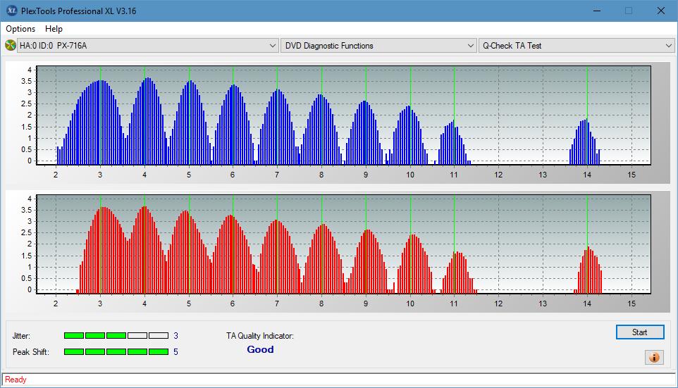 Nazwa:  TA Test (Inner Zone Layer 1)_8x_PX-716A.png,  obejrzany:  210 razy,  rozmiar:  48.2 KB.