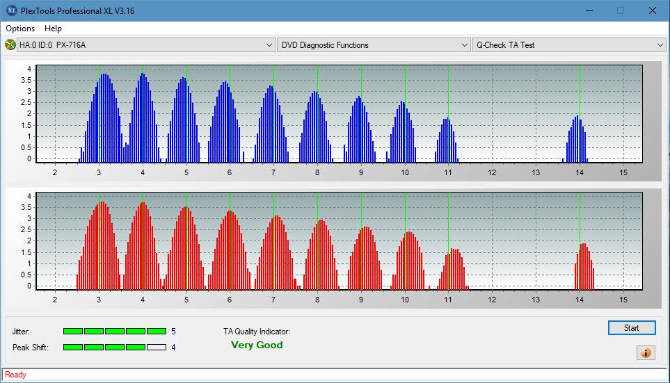 Nazwa:  TA Test (Middle Zone Layer 0)_8x_PX-716A.png,  obejrzany:  209 razy,  rozmiar:  52.0 KB.