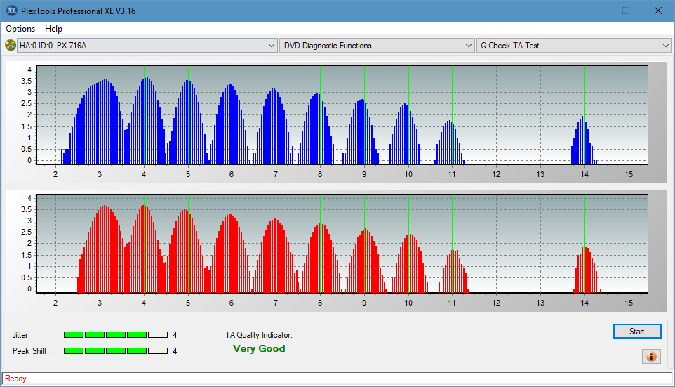 Nazwa:  TA Test (Middle Zone Layer 1)_8x_PX-716A.png,  obejrzany:  212 razy,  rozmiar:  49.1 KB.