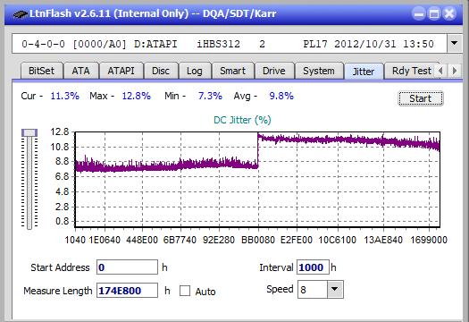 Nazwa:  Jitter_6x_OPCon_iHBS312.png, obejrzany:  0 razy, rozmiar:  20.7 KB.
