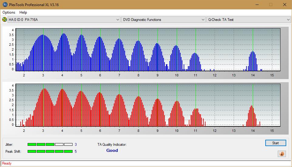 Nazwa:  TA Test (Inner Zone Layer 1)_8x_PX-716A.png,  obejrzany:  154 razy,  rozmiar:  48.3 KB.