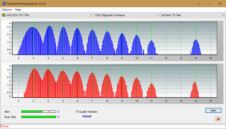 Nazwa:  TA Test (Outer Zone Layer 1)_8x_PX-716A.png,  obejrzany:  151 razy,  rozmiar:  48.4 KB.