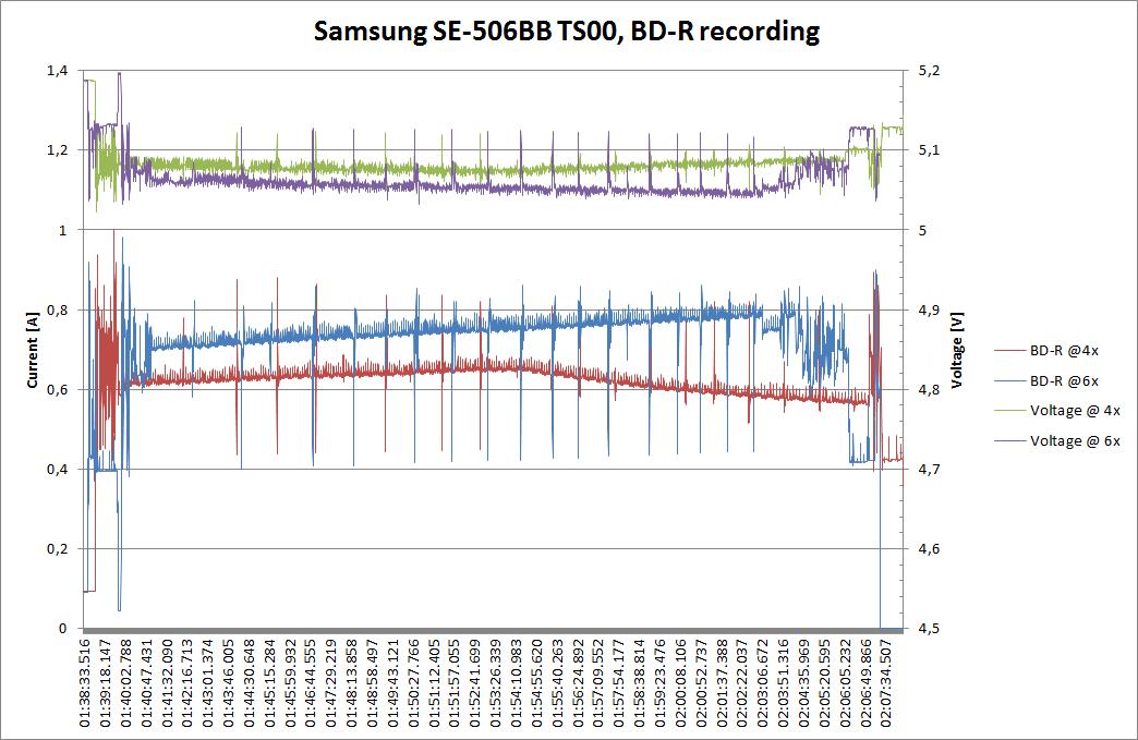 Samsung SE-506BB-se506bb_power_consumption.png