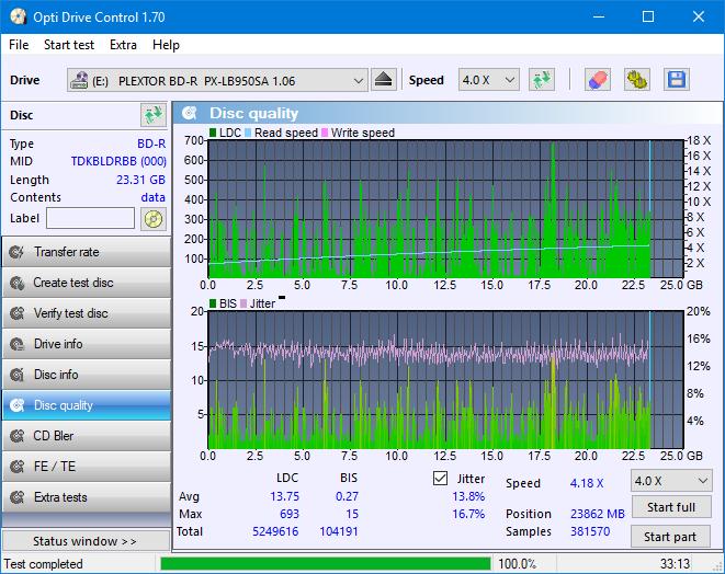 Nazwa:  DQ_ODC170_2x_OPCon_PX-LB950SA.png,  obejrzany:  58 razy,  rozmiar:  54.4 KB.
