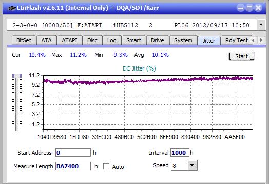 Nazwa:  Jitter_2x_OPCon_iHBS112-Gen2.png,  obejrzany:  58 razy,  rozmiar:  20.4 KB.