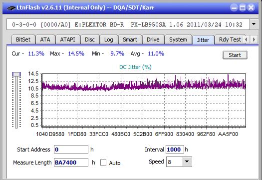 Nazwa:  Jitter_2x_OPCon_PX-LB950SA.png,  obejrzany:  57 razy,  rozmiar:  21.8 KB.