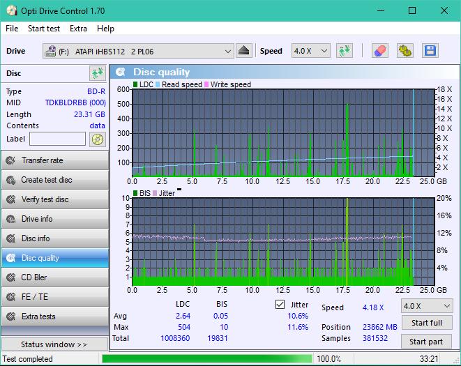 Nazwa:  DQ_ODC170_4x_OPCon_iHBS112-Gen2.png,  obejrzany:  59 razy,  rozmiar:  50.7 KB.