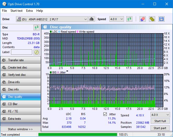 Nazwa:  DQ_ODC170_4x_OPCon_iHBS312.png,  obejrzany:  59 razy,  rozmiar:  51.1 KB.