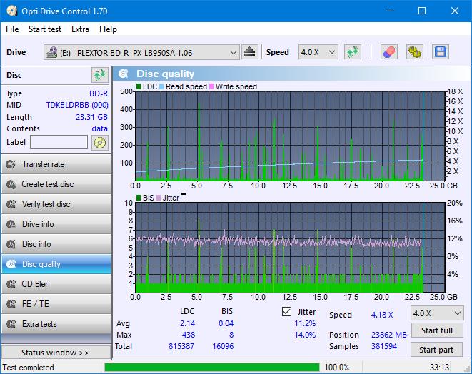 Nazwa:  DQ_ODC170_4x_OPCon_PX-LB950SA.png,  obejrzany:  57 razy,  rozmiar:  50.3 KB.