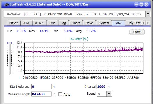 Nazwa:  Jitter_4x_OPCon_PX-LB950SA.png,  obejrzany:  57 razy,  rozmiar:  22.2 KB.