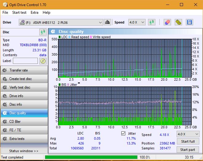 Nazwa:  DQ_ODC170_2x_OPCoff_iHBS112-Gen2.png,  obejrzany:  59 razy,  rozmiar:  53.1 KB.
