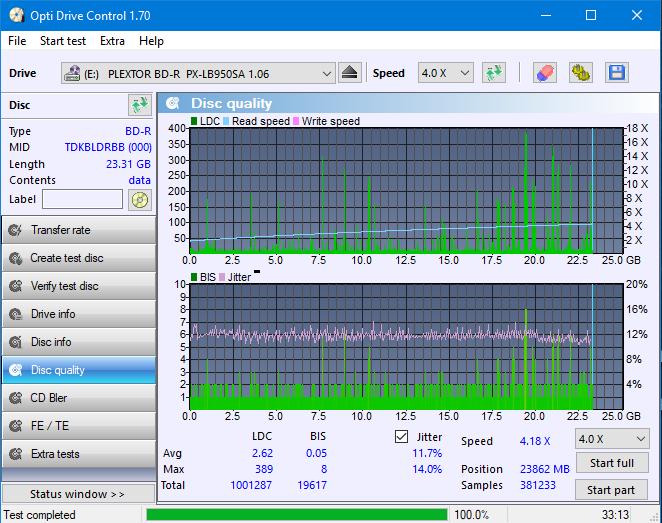 Nazwa:  DQ_ODC170_2x_OPCoff_PX-LB950SA.png,  obejrzany:  57 razy,  rozmiar:  52.1 KB.
