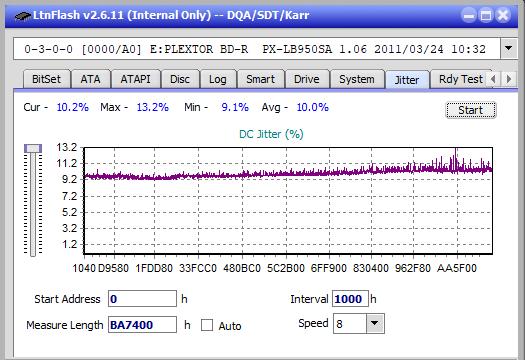Nazwa:  Jitter_2x_OPCoff_PX-LB950SA.png,  obejrzany:  56 razy,  rozmiar:  20.9 KB.
