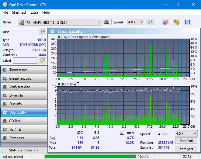 Nazwa:  DQ_ODC170_4x_OPCoff_iHBS112-Gen1.png,  obejrzany:  58 razy,  rozmiar:  50.2 KB.