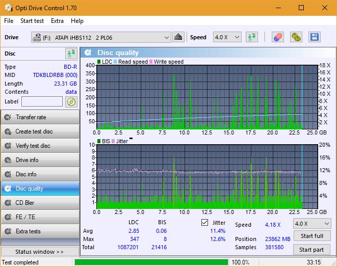Nazwa:  DQ_ODC170_4x_OPCoff_iHBS112-Gen2.png,  obejrzany:  60 razy,  rozmiar:  50.3 KB.