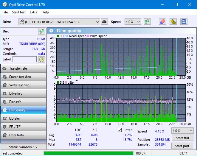 Nazwa:  DQ_ODC170_4x_OPCoff_PX-LB950SA.png,  obejrzany:  56 razy,  rozmiar:  51.8 KB.