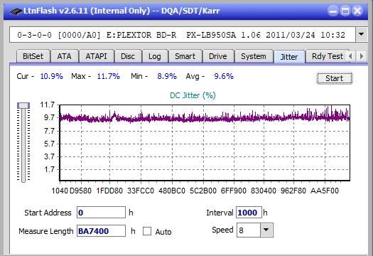 Nazwa:  Jitter_4x_OPCoff_PX-LB950SA.png,  obejrzany:  56 razy,  rozmiar:  21.1 KB.