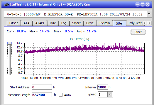 Panasonic SW-5583 2007r.-jitter_2x_opcon_px-lb950sa.png
