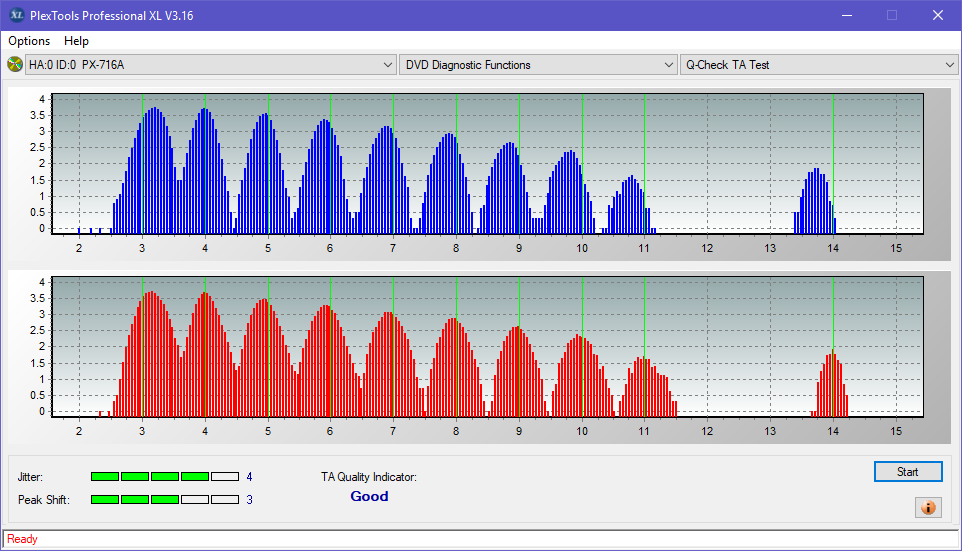 LG WH16NS60\LG BH16NS60 Ultra HD Blu-ray-ta-test-inner-zone-layer-0-_4x_px-716a.png