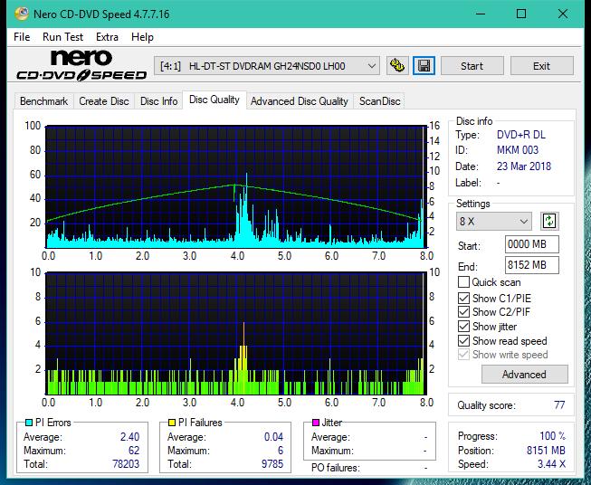 LG WH16NS60\LG BH16NS60 Ultra HD Blu-ray-dq_4x_gh24nsd0.png