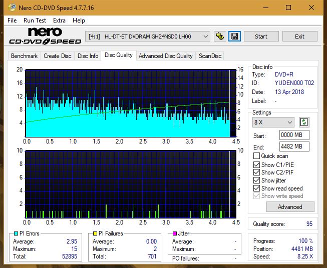 Nazwa:  DQ_6x_GH24NSD0.png, obejrzany:  14 razy, rozmiar:  59.6 KB.