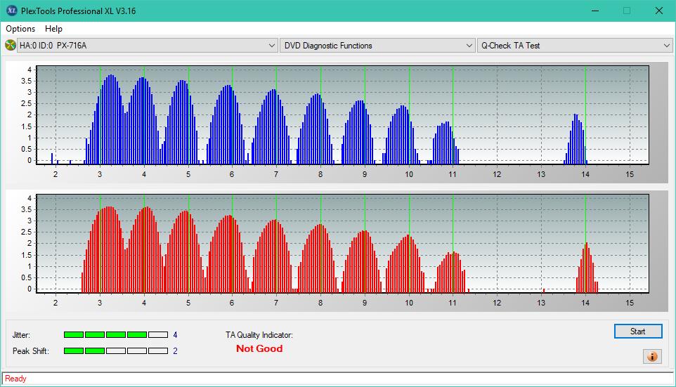 Nazwa:  TA Test (Middle Zone Layer 0)_6x_PX-716A.png, obejrzany:  14 razy, rozmiar:  48.9 KB.