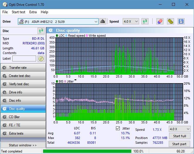 Nazwa:  DQ_ODC170_8x_OPCon_iHBS212.png, obejrzany:  7 razy, rozmiar:  51.2 KB.