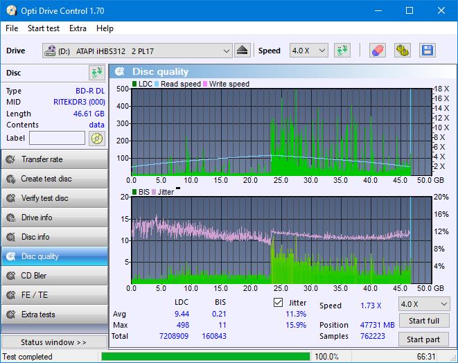 Nazwa:  DQ_ODC170_8x_OPCon_iHBS312.png, obejrzany:  7 razy, rozmiar:  49.9 KB.