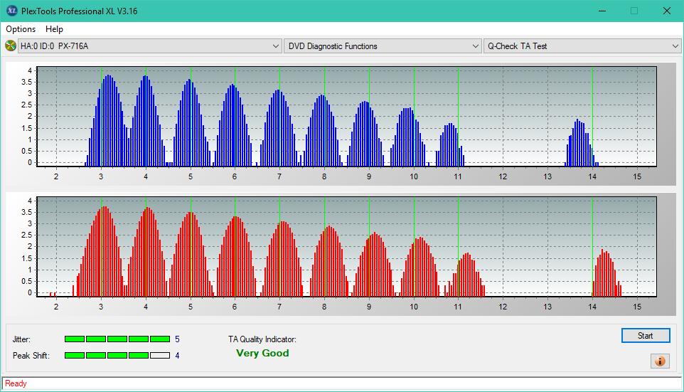 Nazwa:  TA Test (Inner Zone Layer 0)_4x_PX-716A.png, obejrzany:  0 razy, rozmiar:  49.3 KB.
