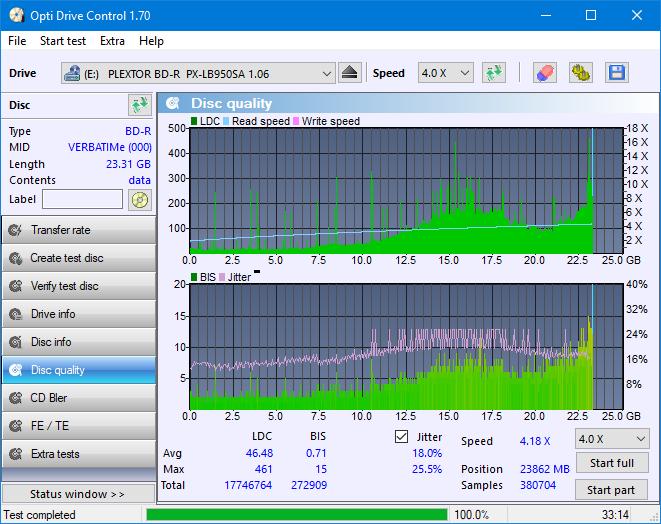 Samsung SE-506AB-dq_odc170_6x_opcon_px-lb950sa.png