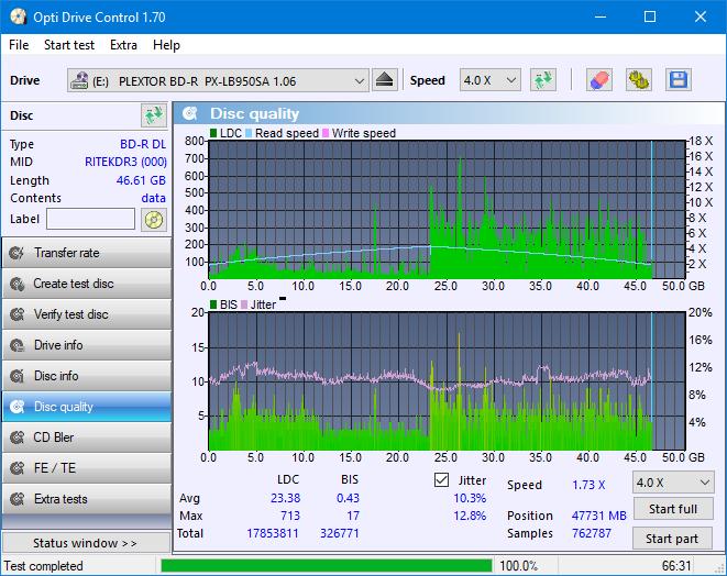 Nazwa:  DQ_ODC170_6x_OPCon_PX-LB950SA.png,  obejrzany:  18 razy,  rozmiar:  50.8 KB.