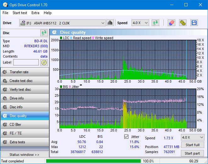 Nazwa:  DQ_ODC170_2x_OPCoff_iHBS112-Gen1.png,  obejrzany:  19 razy,  rozmiar:  49.6 KB.