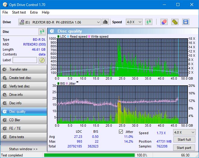 Nazwa:  DQ_ODC170_2x_OPCoff_PX-LB950SA.png,  obejrzany:  18 razy,  rozmiar:  51.4 KB.