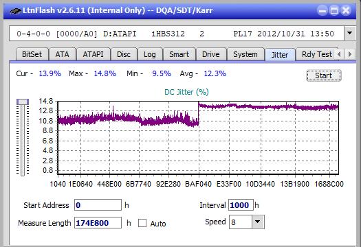 Nazwa:  Jitter_2x_OPCoff_iHBS312.png,  obejrzany:  18 razy,  rozmiar:  20.9 KB.