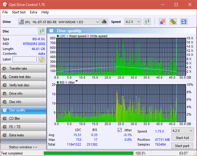 Nazwa:  DQ_ODC170_4x_OPCoff_WH16NS48DUP.png,  obejrzany:  18 razy,  rozmiar:  50.5 KB.