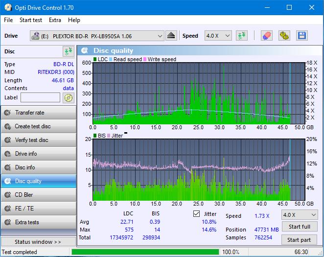 Nazwa:  DQ_ODC170_4x_OPCoff_PX-LB950SA.png,  obejrzany:  18 razy,  rozmiar:  52.6 KB.
